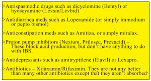 Drugs for IBS