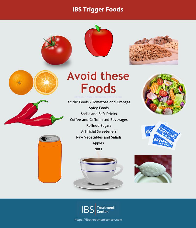 IBS Trigger Foods